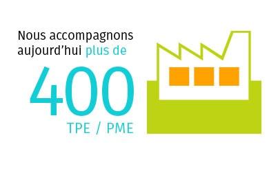 TPE - PME