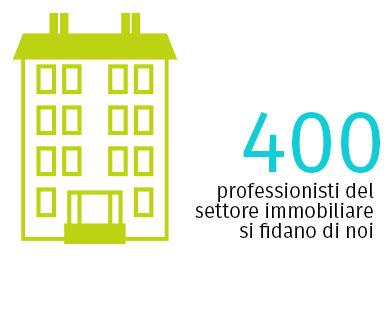 immobiliare professionale