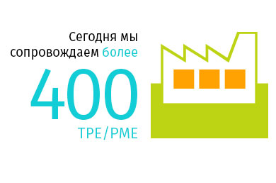 Small & medium-sized companies